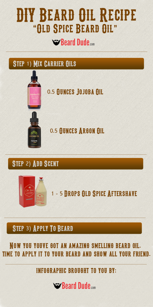 beard-oil-recipes-infographic